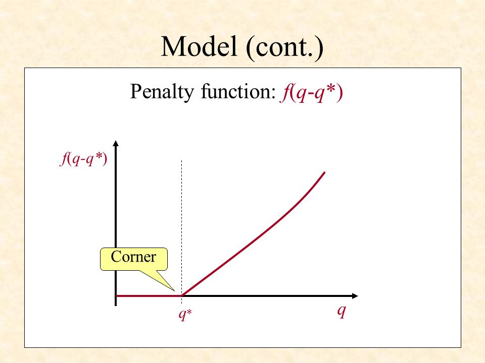 Model (cont.) Penalty function: f(q-q*) f(q-q*) q q*q* Corner