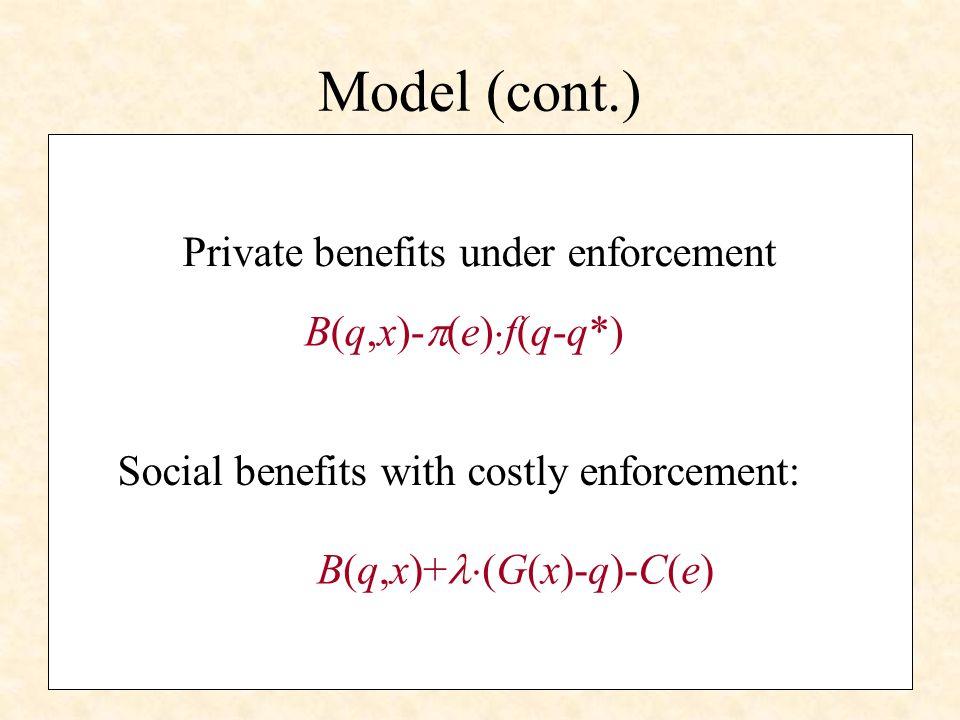 Private behaviour Maximization problem: Max B(q,x)- (e) f(q-q*) Enforcement response function: q=Q(e,x,q*) Necessary condition: B q (q,x)- (e) f q (q-q*)=0 Key relationship!