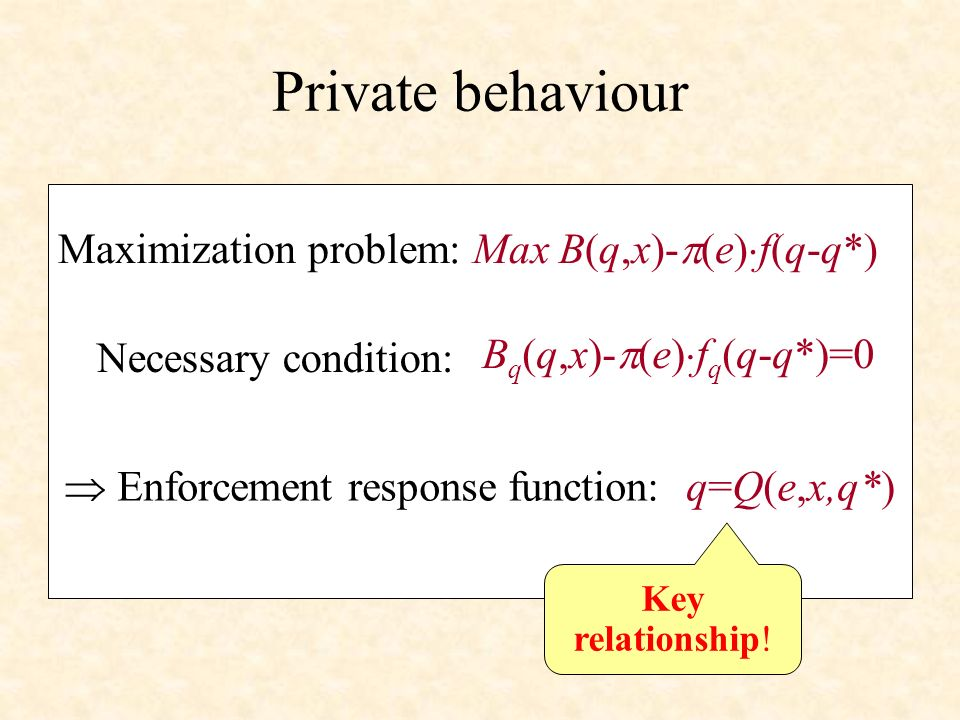 Private behaviour Maximization problem: Max B(q,x)- (e) f(q-q*) Enforcement response function: q=Q(e,x,q*) Necessary condition: B q (q,x)- (e) f q (q-q*)=0 Key relationship!