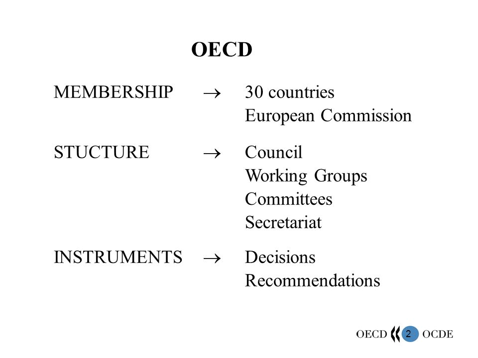 2 OECD MEMBERSHIP 30 countries European Commission STUCTURE Council Working Groups Committees Secretariat INSTRUMENTS Decisions Recommendations