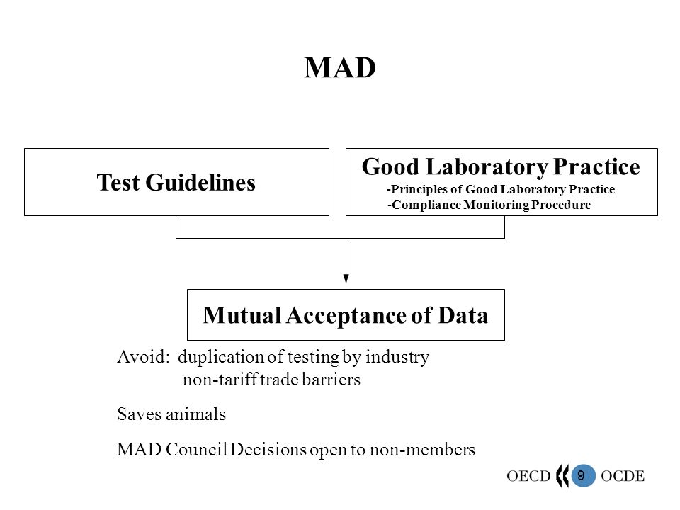 9 MAD Avoid: duplication of testing by industry non-tariff trade barriers Saves animals MAD Council Decisions open to non-members Good Laboratory Practice -Principles of Good Laboratory Practice -Compliance Monitoring Procedure Test Guidelines Mutual Acceptance of Data