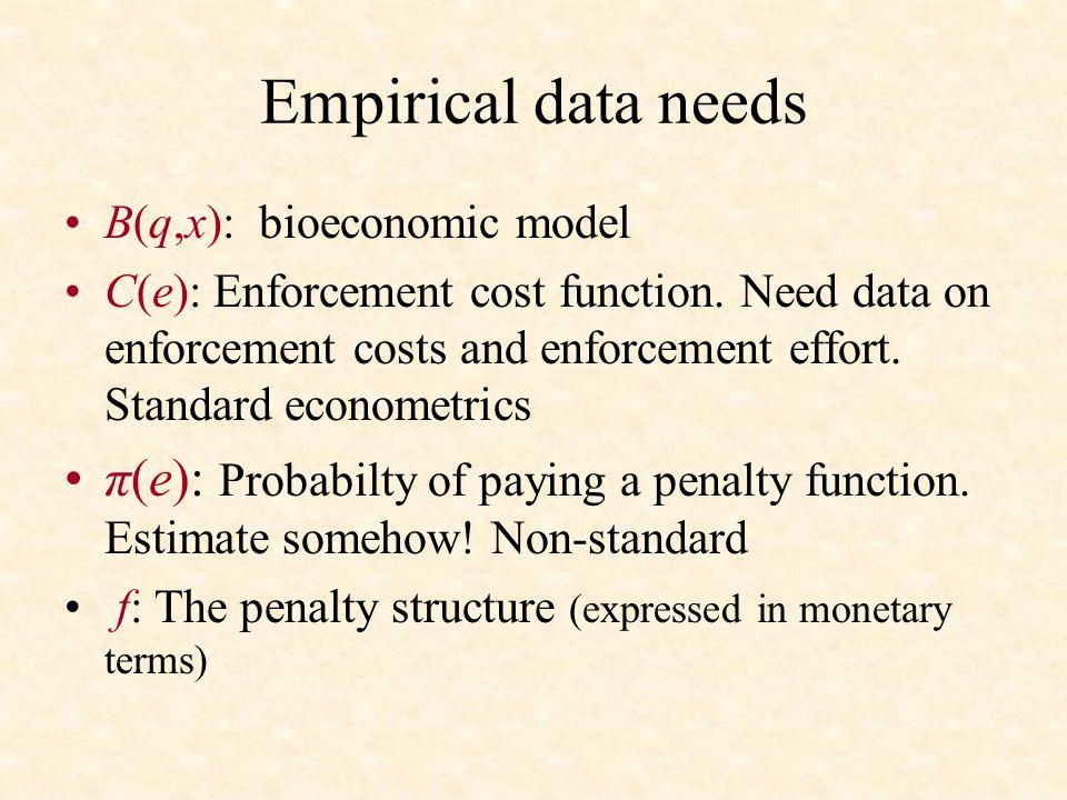 Empirical data needs B(q,x): bioeconomic model C(e): Enforcement cost function.