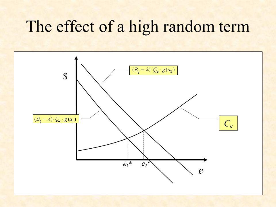 e e1*e1* $ e2*e2* CeCe The effect of a high random term