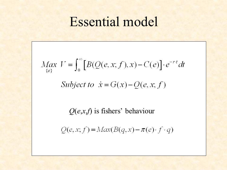 Essential model Q(e,x,f) is fishers behaviour