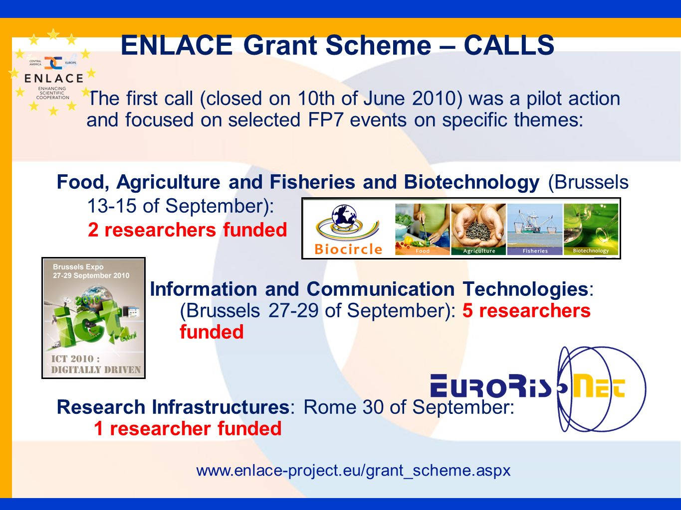 ENLACE Grant Scheme – CALLS The first call (closed on 10th of June 2010) was a pilot action and focused on selected FP7 events on specific themes: Food, Agriculture and Fisheries and Biotechnology (Brussels 13-15 of September): 2 researchers funded Information and Communication Technologies: (Brussels 27-29 of September): 5 researchers funded Research Infrastructures: Rome 30 of September: 1 researcher funded www.enlace-project.eu/grant_scheme.aspx