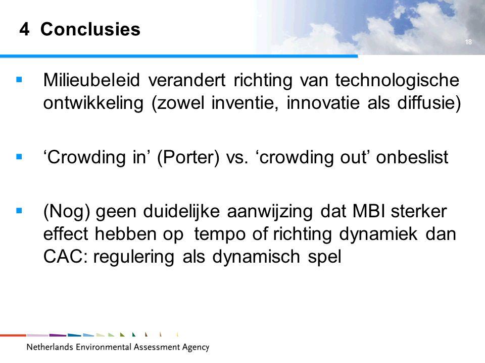 18 4 Conclusies Milieubeleid verandert richting van technologische ontwikkeling (zowel inventie, innovatie als diffusie) Crowding in (Porter) vs.