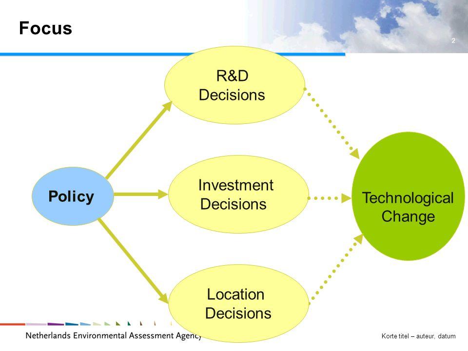 2 Korte titel – auteur, datum Technological Change Policy R&D Decisions Investment Decisions Location Decisions Focus