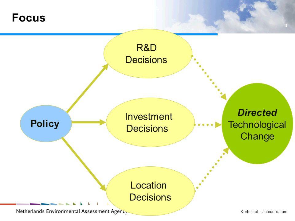 3 Korte titel – auteur, datum D Directed Technological Change Policy R&D Decisions Investment Decisions Location Decisions Focus