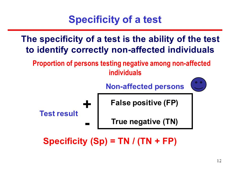 Specificity of a test Specificity (Sp) = TN / (TN + FP) The specificity of a test is the ability of the test to identify correctly non-affected individuals Proportion of persons testing negative among non-affected individuals 12 Non-affected persons Test result +-+- False positive (FP) True negative (TN)