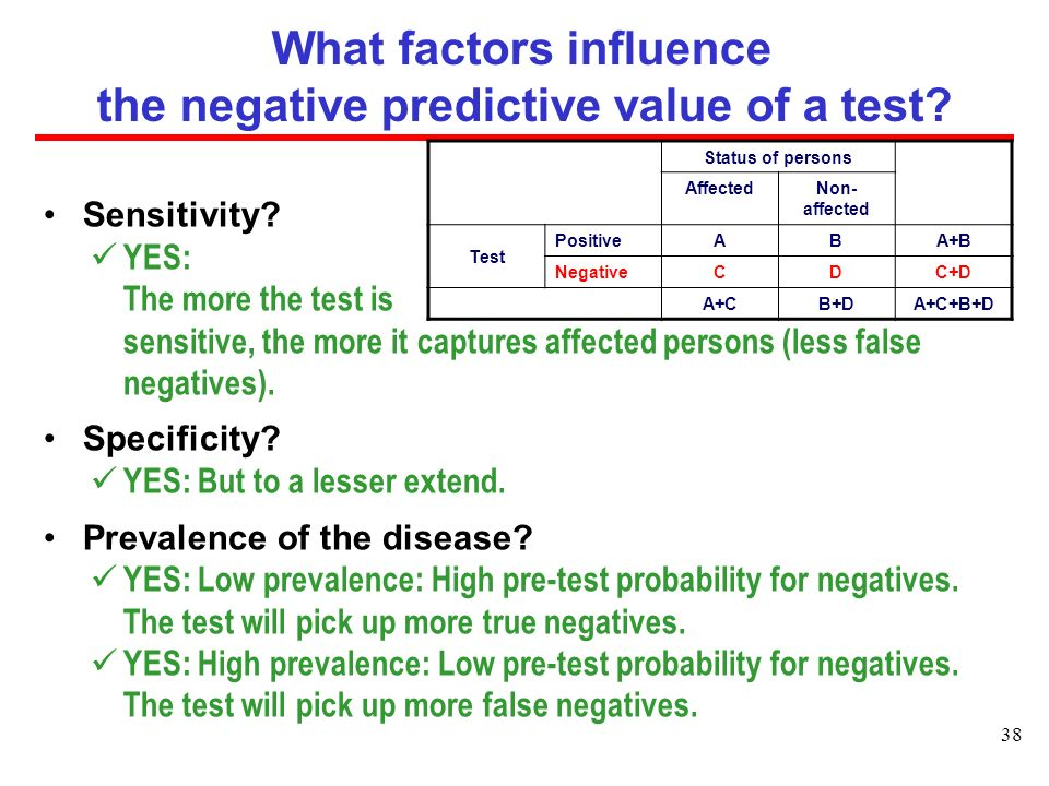 What factors influence the negative predictive value of a test.