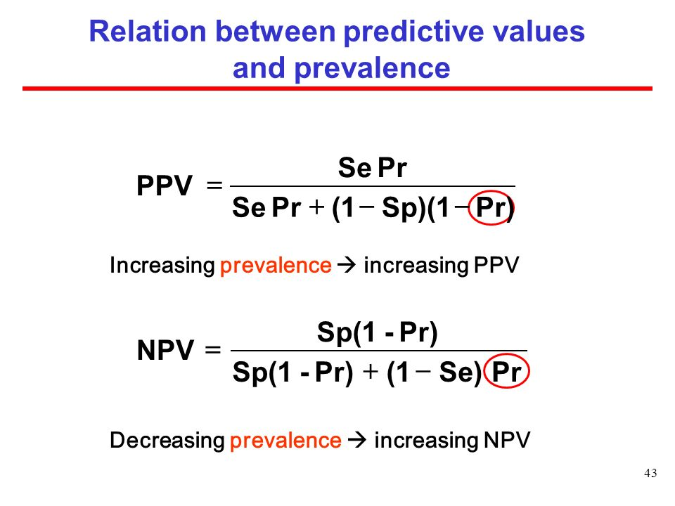 43 Relation between predictive values and prevalence Increasing prevalence increasing PPV Decreasing prevalence increasing NPV Pr) Sp)(1 (1 Pr Se Pr Se PPV Pr Se)(1Pr)-Sp(1 Pr)-Sp(1 NPV