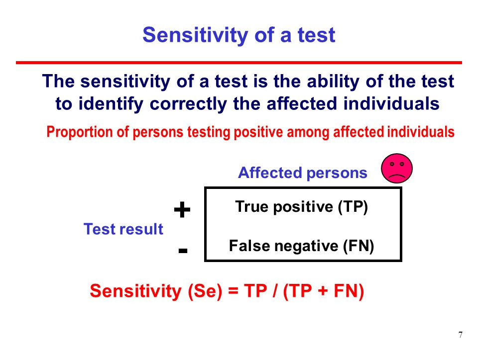 Sensitivity of a test The sensitivity of a test is the ability of the test to identify correctly the affected individuals Proportion of persons testing positive among affected individuals Affected persons Test result +-+- True positive (TP) False negative (FN) Sensitivity (Se) = TP / (TP + FN) 7