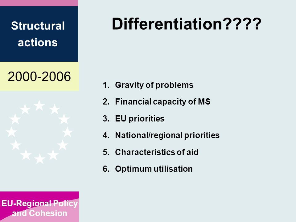 EU-Regional Policy and Cohesion Structural actions 1.Gravity of problems 2.Financial capacity of MS 3.EU priorities 4.National/regional priorities 5.Characteristics of aid 6.Optimum utilisation Differentiation