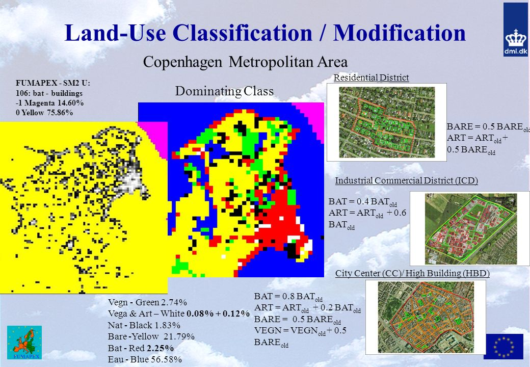 Land-Use Classification / Modification Dominating Class Copenhagen Metropolitan Area Residential District Industrial Commercial District (ICD) City Center (CC)/ High Building (HBD) Vegn - Green 2.74% Vega & Art – White 0.08% % Nat - Black 1.83% Bare -Yellow 21.79% Bat - Red 2.25% Eau - Blue 56.58% BAT = 0.4 BAT old ART = ART old BAT old BAT = 0.8 BAT old ART = ART old BAT old BARE = 0.5 BARE old VEGN = VEGN old BARE old BARE = 0.5 BARE old ART = ART old BARE old FUMAPEX - SM2 U: 106: bat - buildings -1 Magenta 14.60% 0 Yellow 75.86%