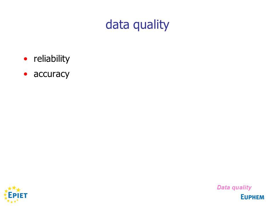 data quality reliability accuracy Data quality