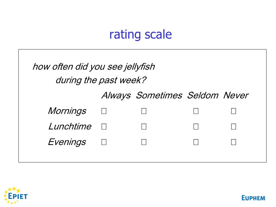 rating scale how often did you see jellyfish during the past week.