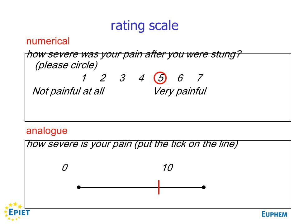rating scale numerical how severe was your pain after you were stung.