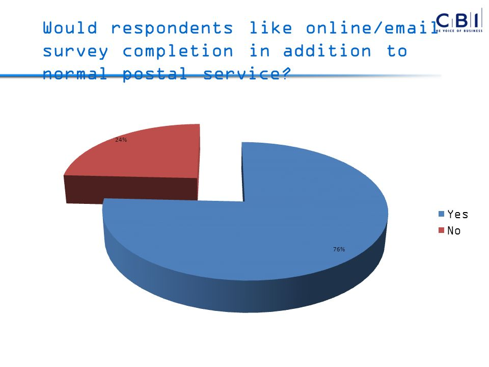 Would respondents like online/email survey completion in addition to normal postal service