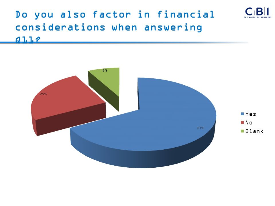 Do you also factor in financial considerations when answering Q11