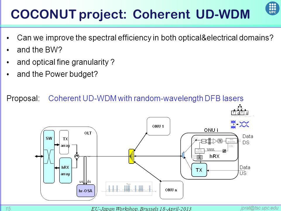 EU-Japan Workshop, Brussels 18-April-2013 15 jprat@tsc.upc.edu COCONUT project: Coherent UD-WDM Can we improve the spectral efficiency in both optical&electrical domains.