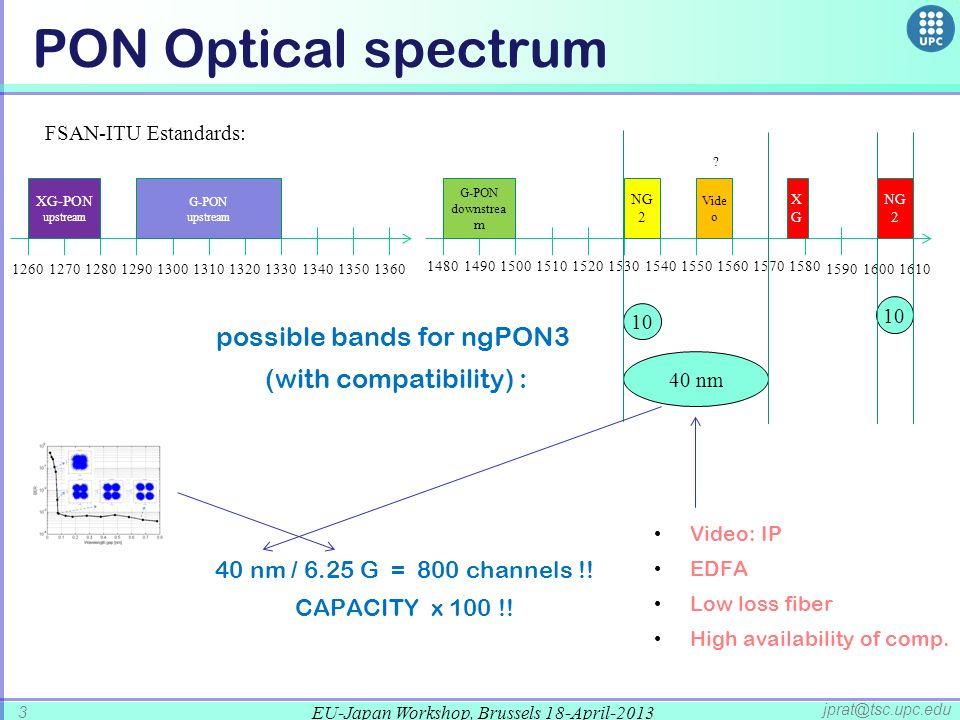 EU-Japan Workshop, Brussels 18-April-2013 3 jprat@tsc.upc.edu PON Optical spectrum Video: IP EDFA Low loss fiber High availability of comp.
