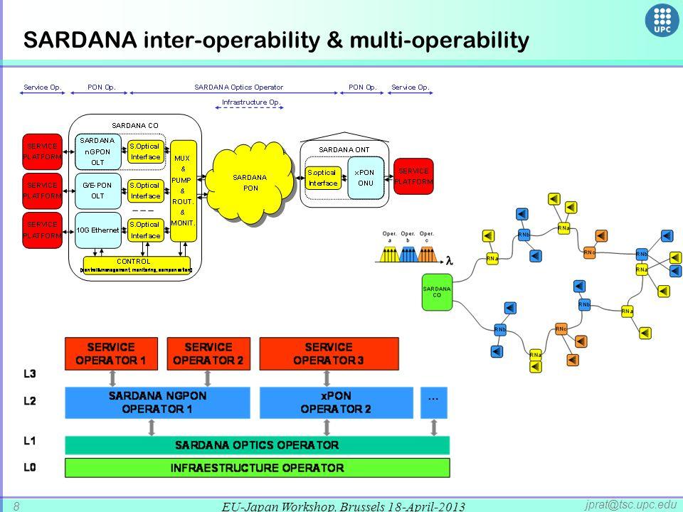EU-Japan Workshop, Brussels 18-April-2013 8 jprat@tsc.upc.edu SARDANA inter-operability & multi-operability