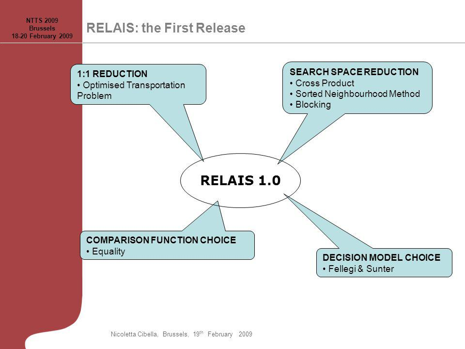RELAIS: the First Release SEARCH SPACE REDUCTION Cross Product Sorted Neighbourhood Method Blocking DECISION MODEL CHOICE Fellegi & Sunter COMPARISON