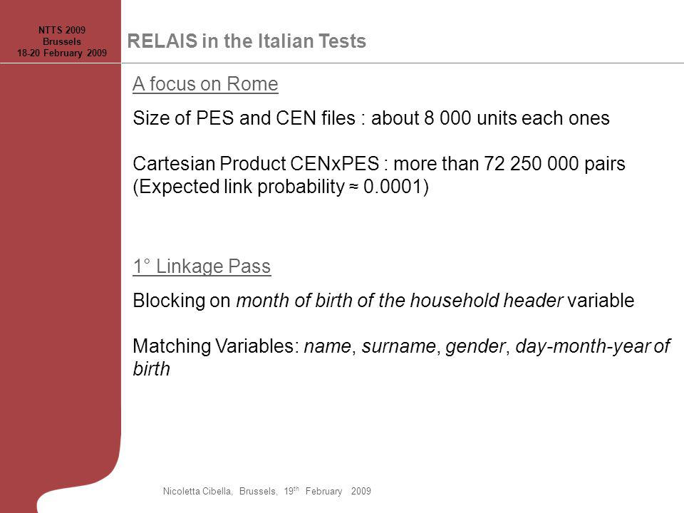 RELAIS in the Italian Tests A focus on Rome Size of PES and CEN files : about 8 000 units each ones Cartesian Product CENxPES : more than 72 250 000 pairs (Expected link probability 0.0001) 1° Linkage Pass Blocking on month of birth of the household header variable Matching Variables: name, surname, gender, day-month-year of birth Nicoletta Cibella, Brussels, 19 th February 2009 NTTS 2009 Brussels 18-20 February 2009