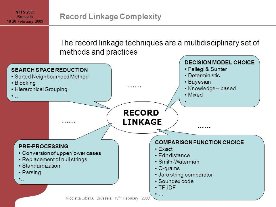 Record Linkage Complexity The record linkage techniques are a multidisciplinary set of methods and practices RECORD LINKAGE SEARCH SPACE REDUCTION Sorted Neighbourhood Method Blocking Hierarchical Grouping … DECISION MODEL CHOICE Fellegi & Sunter Deterministic Bayesian Knowledge – based Mixed … COMPARISON FUNCTION CHOICE Exact Edit distance Smith-Waterman Q-grams Jaro string comparator Soundex code TF-IDF …......