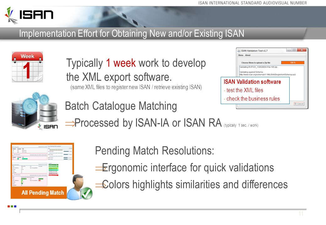 Implementation Effort for Obtaining New and/or Existing ISAN 11 1 Typically 1 week work to develop the XML export software. ISAN Validation software -