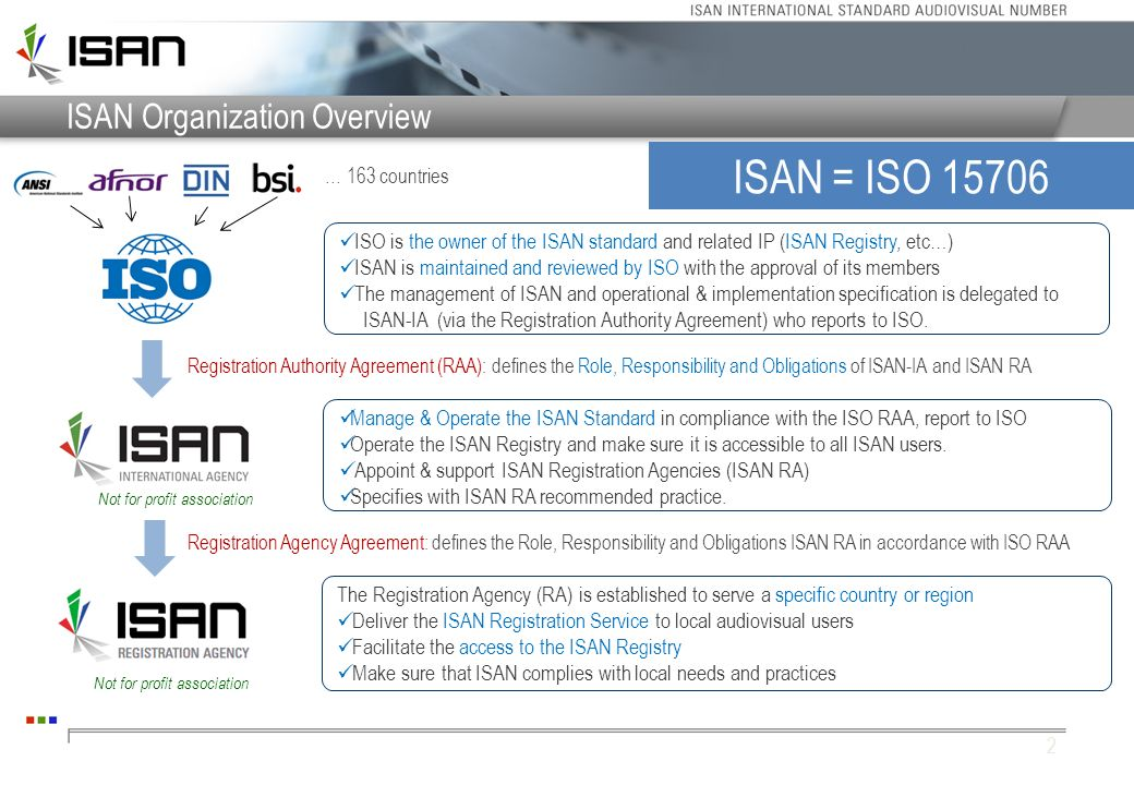 ISO Regulation applicable to ISAN-IA and ISAN RA RAND Principle: reasonable and non-discriminatory terms and conditions shall apply.