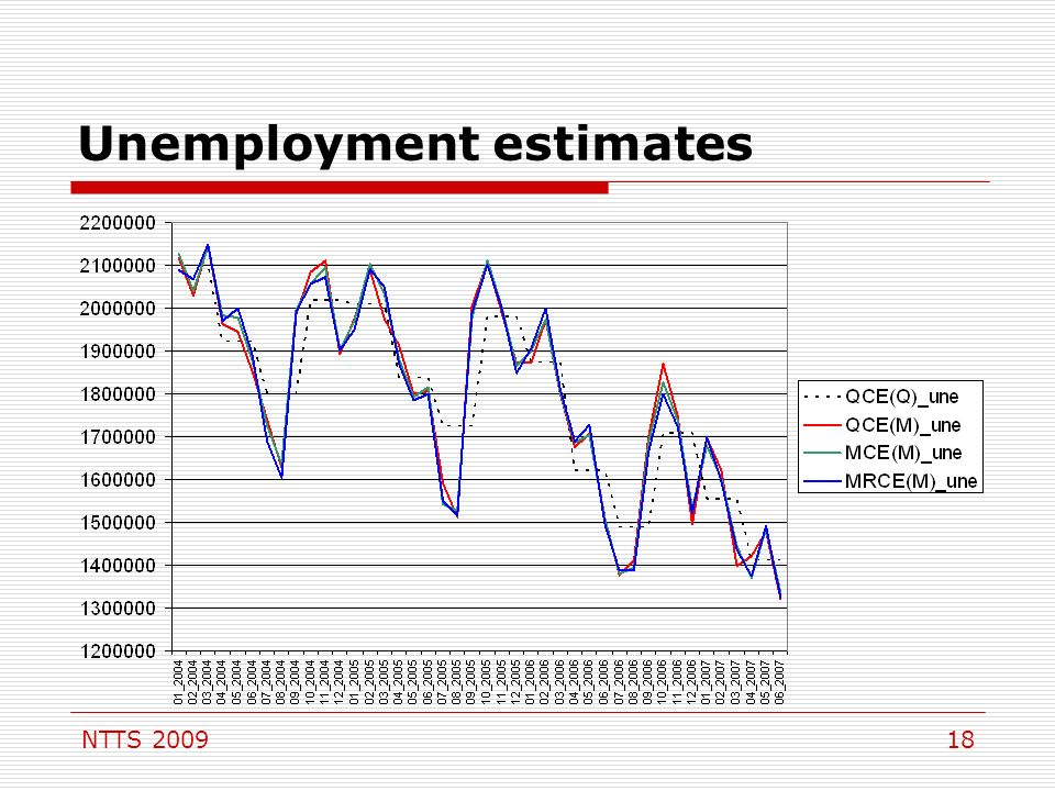 NTTS 200918 Unemployment estimates