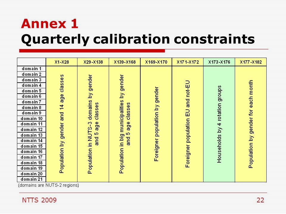 NTTS 200922 Annex 1 Quarterly calibration constraints