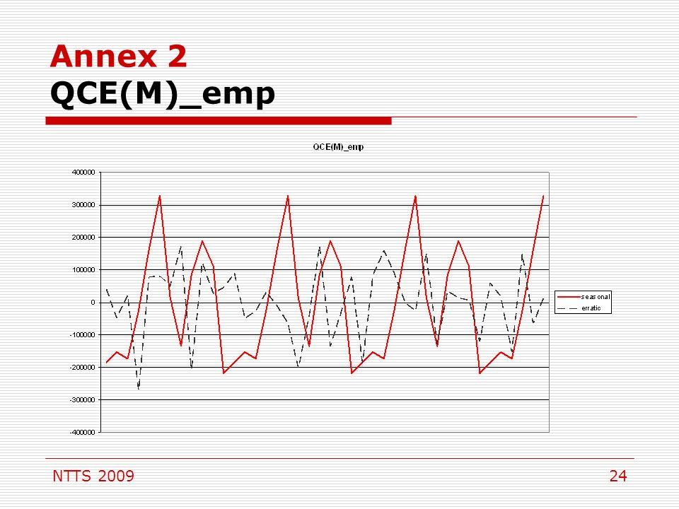 NTTS 200924 Annex 2 QCE(M)_emp