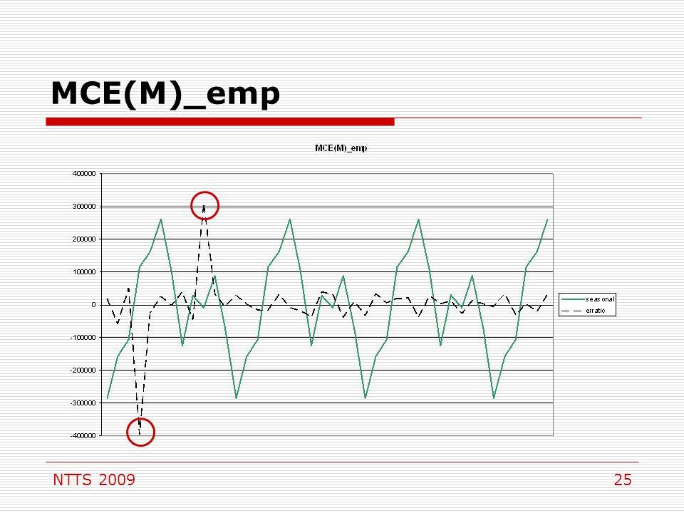 NTTS 200925 MCE(M)_emp
