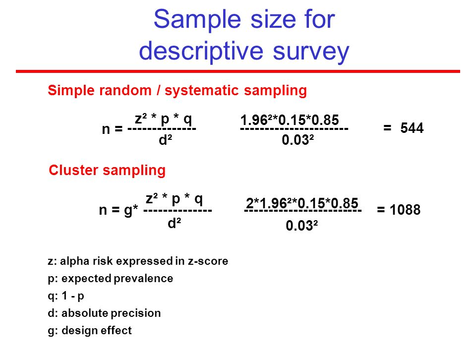 Sample size for descriptive survey z: alpha risk expressed in z-score p: expected prevalence q: 1 - p d: absolute precision g: design effect z² * p *