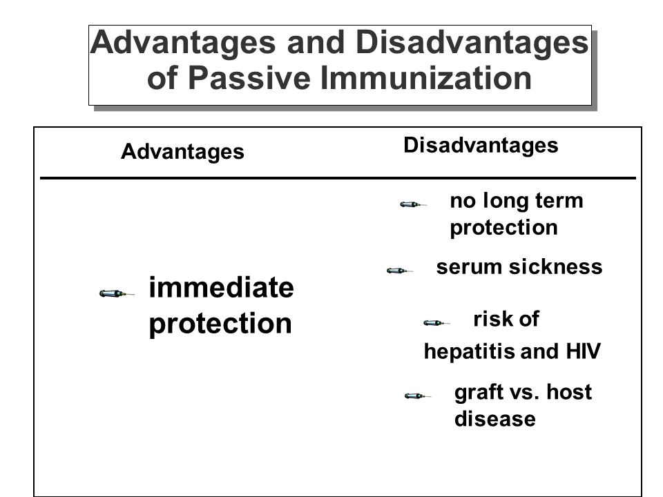 Advantages Disadvantages serum sickness immediate protection no long term protection graft vs. host disease risk of hepatitis and HIV Advantages and D