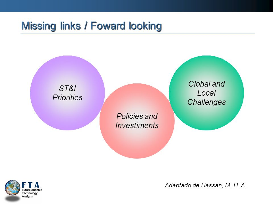 Missing links / Foward looking Adaptado de Hassan, M. H. A. ST&I Priorities Policies and Investiments Global and Local Challenges