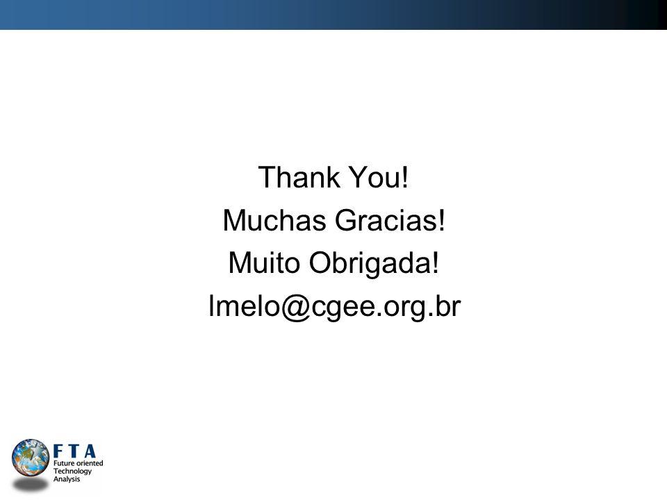 Thank You! Muchas Gracias! Muito Obrigada! lmelo@cgee.org.br