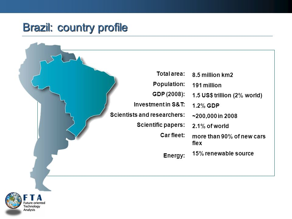 Brazil: country profile Total area: Population: GDP (2008): Investment in S&T: Scientists and researchers: Scientific papers: Car fleet: Energy: 8.5 million km2 191 million 1.5 US$ trillion (2% world) 1.2% GDP ~200,000 in % of world more than 90% of new cars flex 15% renewable source