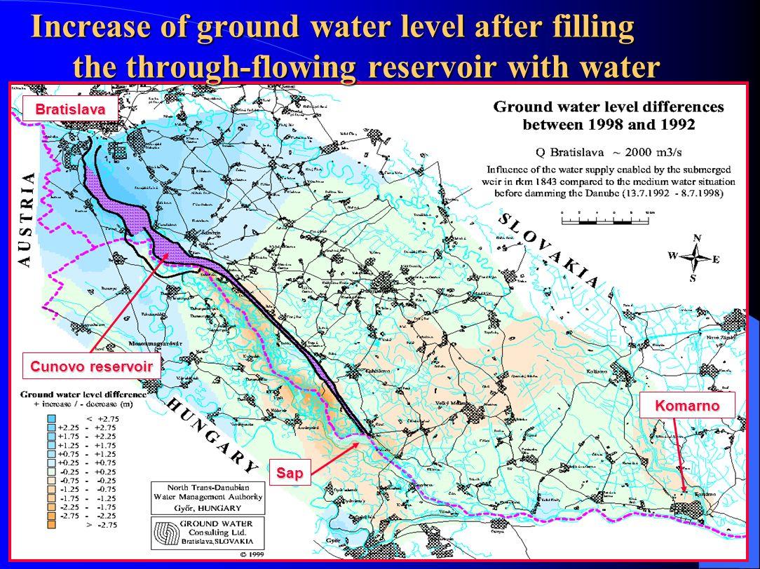 Example of previous long term Ground Water Level Decrease Cunovo reservoir Bratislava Sap Komarno