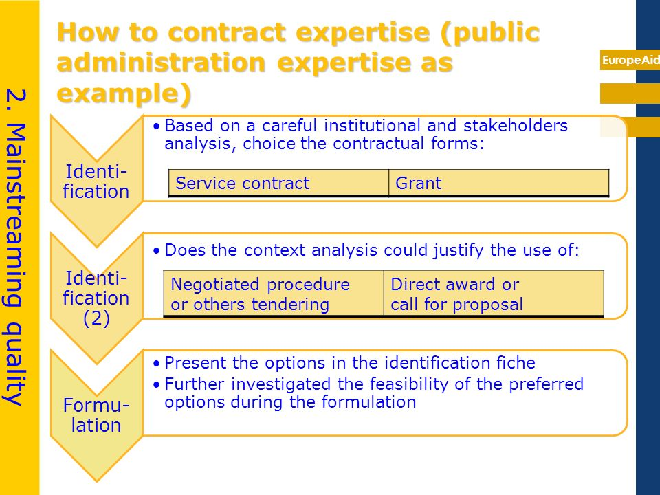 EuropeAid How to contract expertise (public administration expertise as example) Identi- fication Based on a careful institutional and stakeholders analysis, choice the contractual forms: Identi- fication (2) Does the context analysis could justify the use of: Formu- lation Present the options in the identification fiche Further investigated the feasibility of the preferred options during the formulation Service contractGrant Negotiated procedure or others tendering Direct award or call for proposal 2.