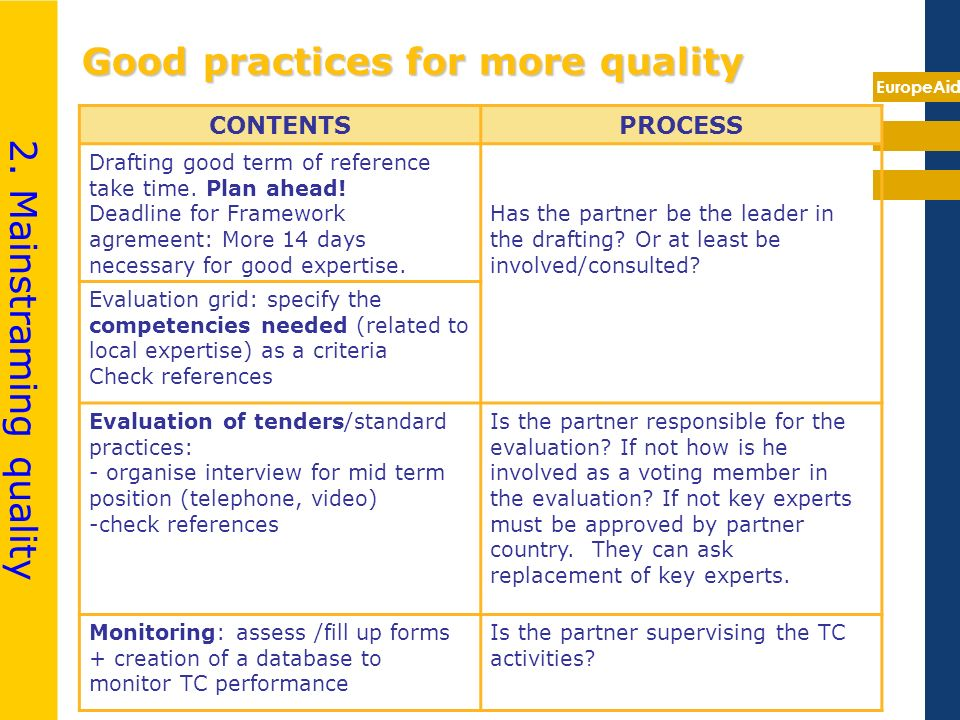 EuropeAid Good practices for more quality CONTENTSPROCESS Drafting good term of reference take time. Plan ahead! Deadline for Framework agremeent: Mor