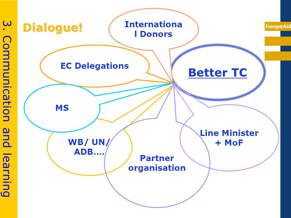 EuropeAid Dialogue. Better TC EC Delegations WB/ UN/ ADB….