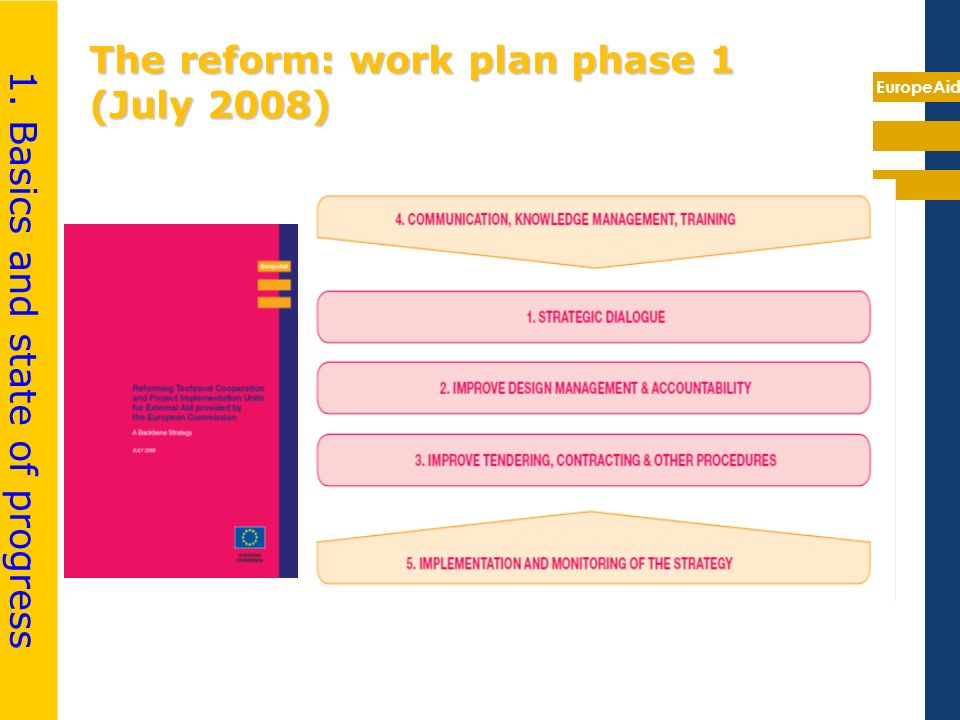 EuropeAid The reform: work plan phase 1 (July 2008) 1. Basics and state of progress