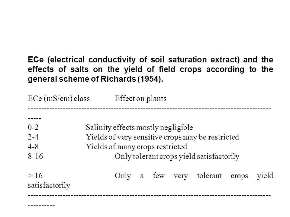 ECe (electrical conductivity of soil saturation extract) and the effects of salts on the yield of field crops according to the general scheme of Richards (1954).