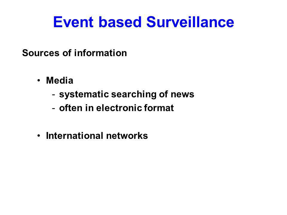 Event based Surveillance Sources of information Media -systematic searching of news -often in electronic format International networks