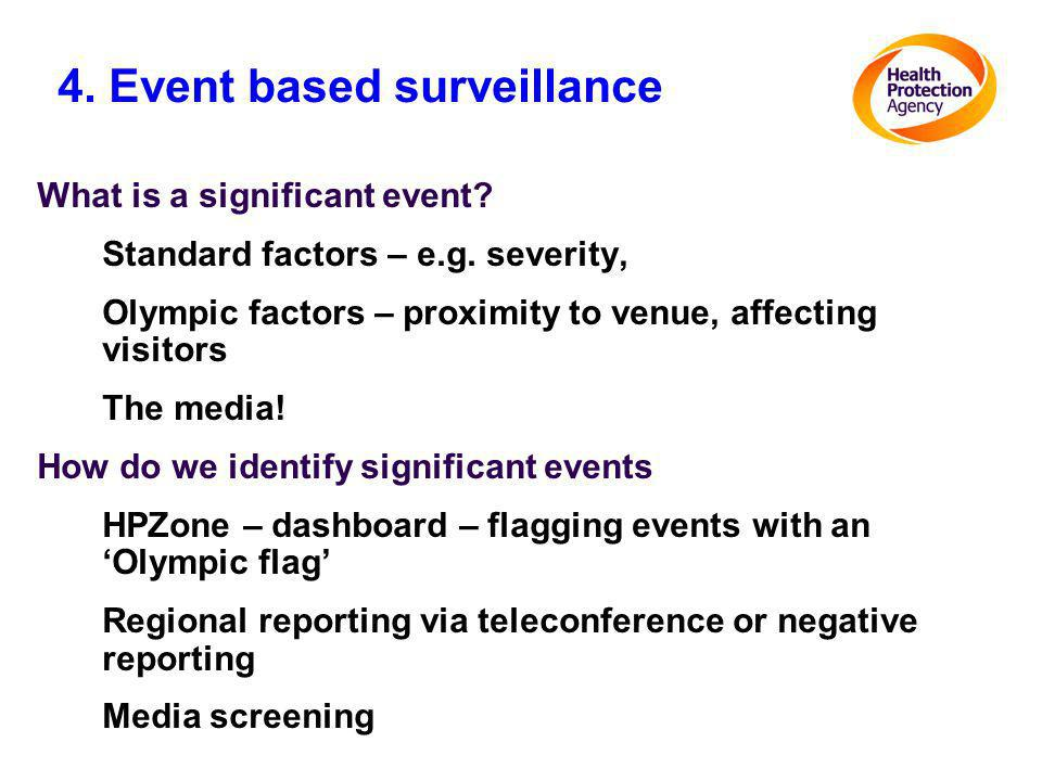 4.Event based surveillance What is a significant event.