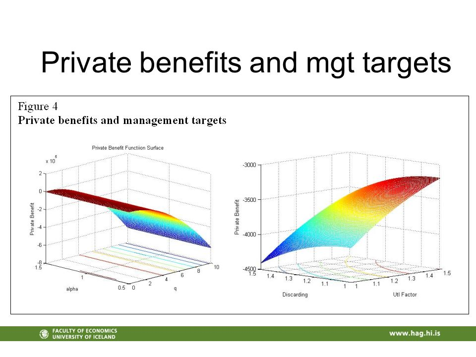 Private benefits and mgt targets