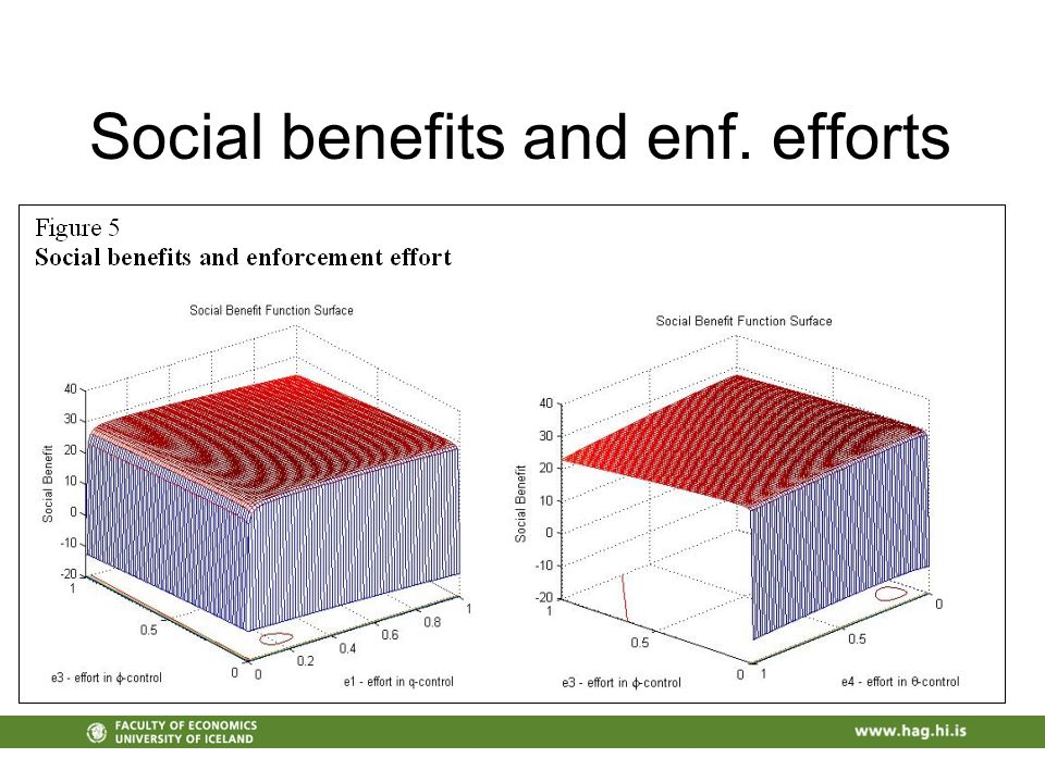 Social benefits and enf. efforts